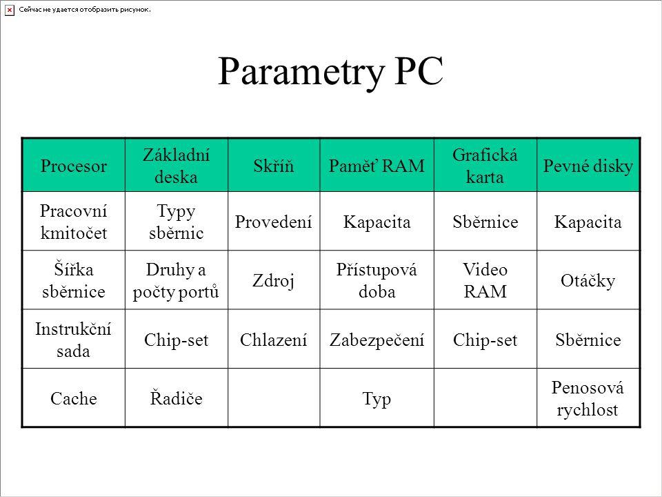 Parametry PC Procesor Základní deska SkříňPaměť RAM Grafická karta Pevné disky Pracovní kmitočet Typy sběrnic ProvedeníKapacitaSběrniceKapacita Šířka