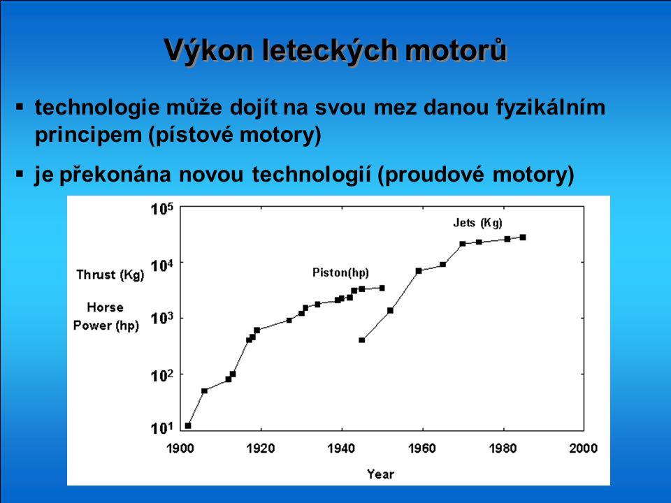 Výkon leteckých motorů  technologie může dojít na svou mez danou fyzikálním principem (pístové motory)  je překonána novou technologií (proudové mot
