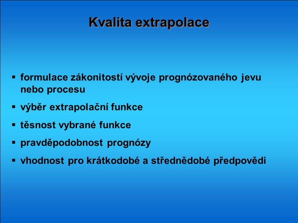 Kvalita extrapolace  formulace zákonitostí vývoje prognózovaného jevu nebo procesu  výběr extrapolační funkce  těsnost vybrané funkce  pravděpodob