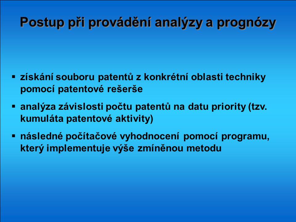 Postup při provádění analýzy a prognózy  získání souboru patentů z konkrétní oblasti techniky pomocí patentové rešerše  analýza závislosti počtu pat