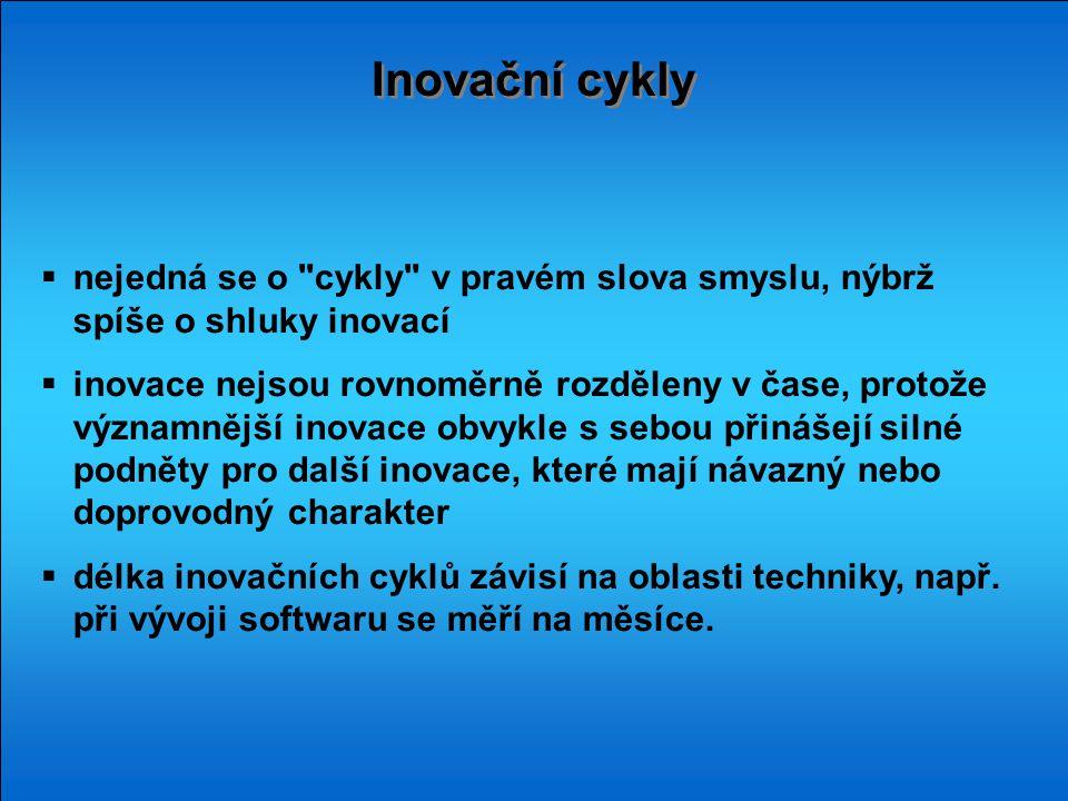 Inovační cykly  nejedná se o