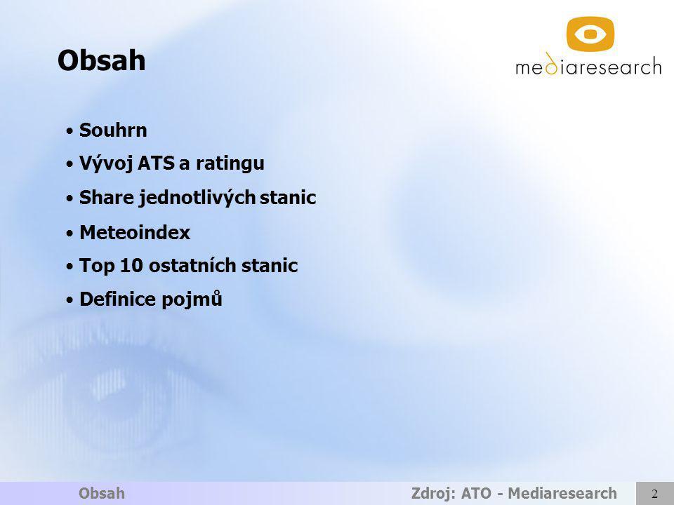 2 Vývoj ATS a ratingu Share jednotlivých stanic Meteoindex Top 10 ostatních stanic ObsahZdroj: ATO - Mediaresearch Souhrn Obsah Definice pojmů