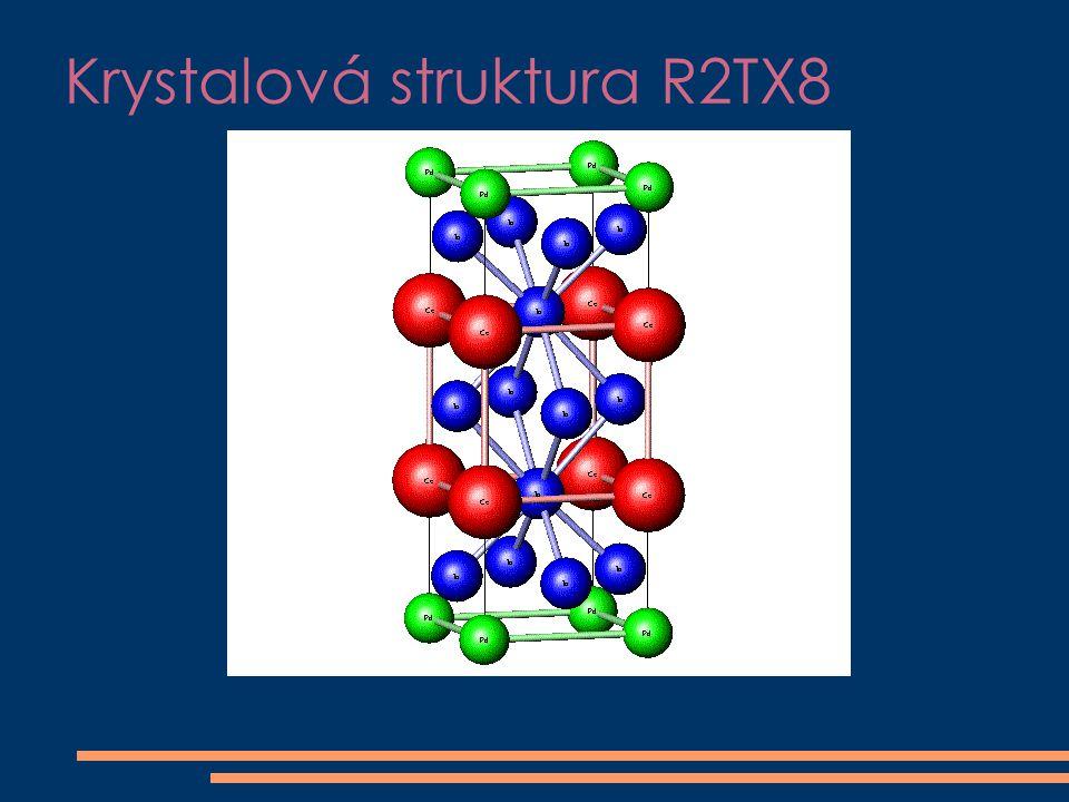 Krystalová struktura R2TX8