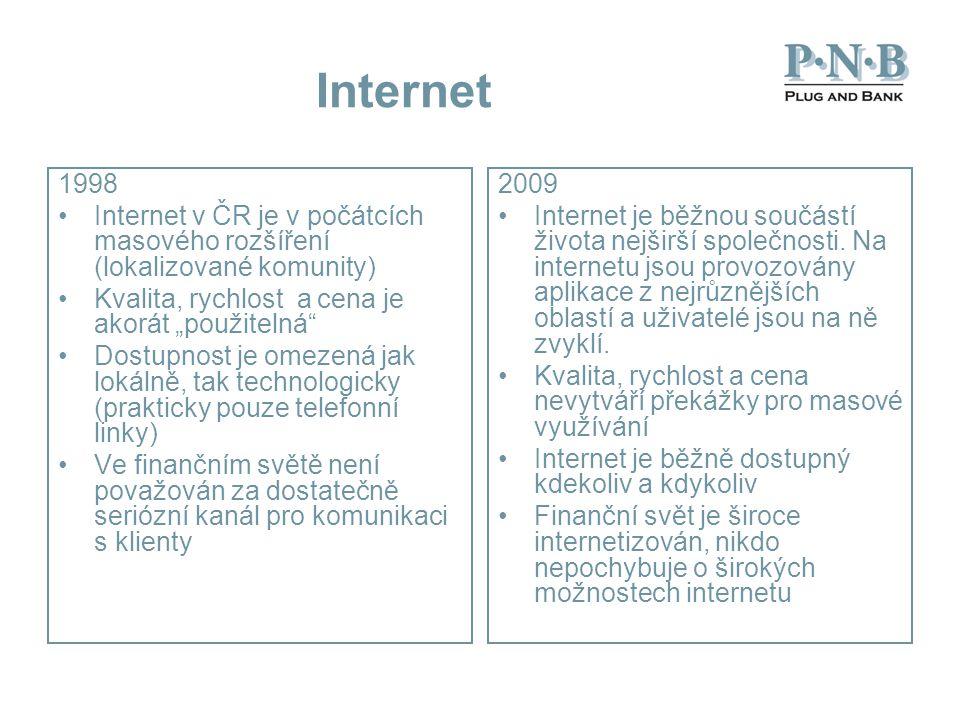 """Internet 1998 Internet v ČR je v počátcích masového rozšíření (lokalizované komunity) Kvalita, rychlost a cena je akorát """"použitelná Dostupnost je omezená jak lokálně, tak technologicky (prakticky pouze telefonní linky) Ve finančním světě není považován za dostatečně seriózní kanál pro komunikaci s klienty 2009 Internet je běžnou součástí života nejširší společnosti."""