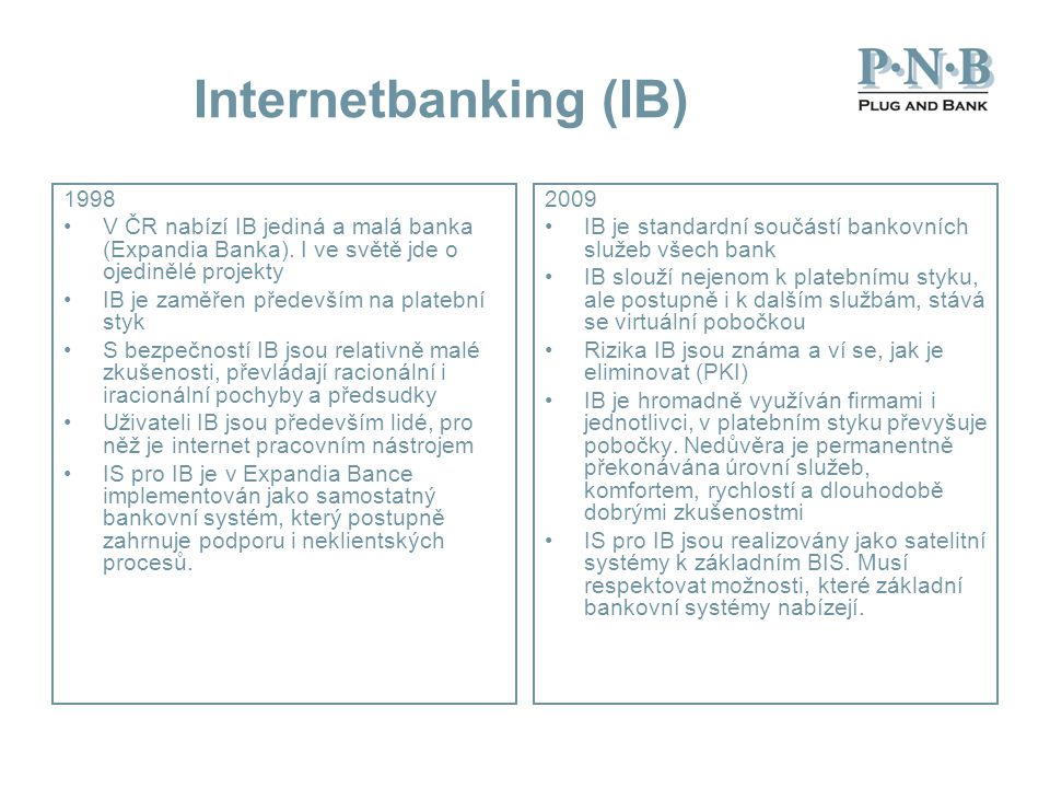Internetbanking (IB) 1998 V ČR nabízí IB jediná a malá banka (Expandia Banka). I ve světě jde o ojedinělé projekty IB je zaměřen především na platební