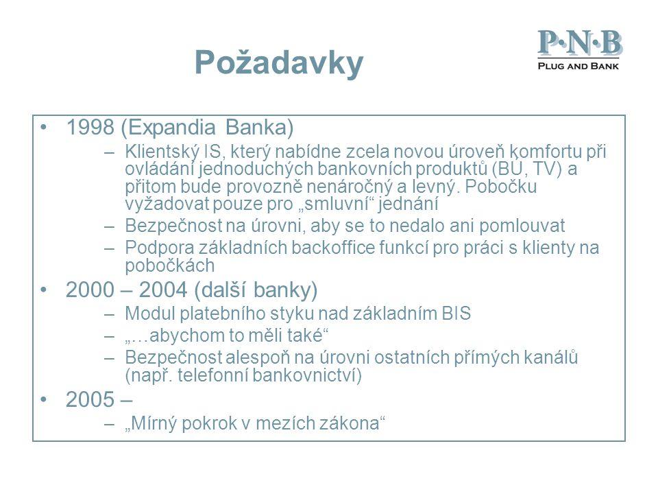 Požadavky 1998 (Expandia Banka) –Klientský IS, který nabídne zcela novou úroveň komfortu při ovládání jednoduchých bankovních produktů (BÚ, TV) a přitom bude provozně nenáročný a levný.