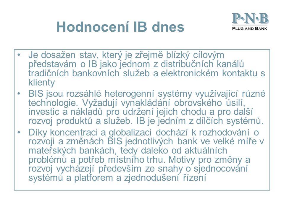 Hodnocení IB dnes Je dosažen stav, který je zřejmě blízký cílovým představám o IB jako jednom z distribučních kanálů tradičních bankovních služeb a el