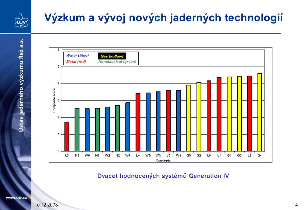 10.12.200814 Dvacet hodnocených systémů Generation IV Výzkum a vývoj nových jaderných technologií