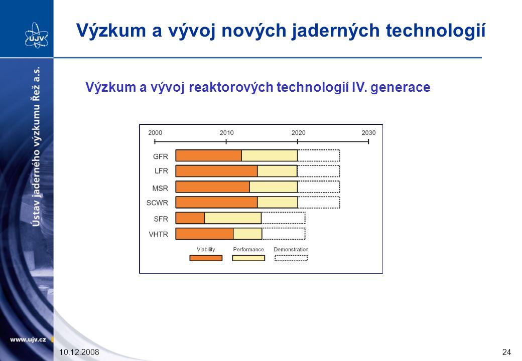 10.12.200824 Výzkum a vývoj reaktorových technologií IV.