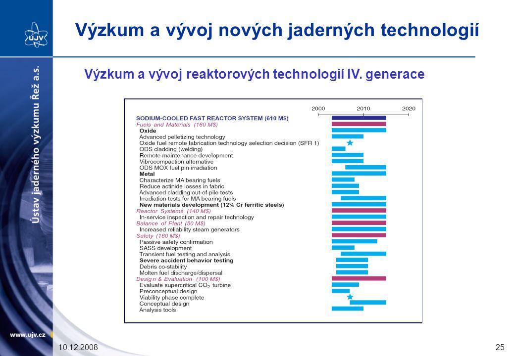10.12.200825 Výzkum a vývoj reaktorových technologií IV.