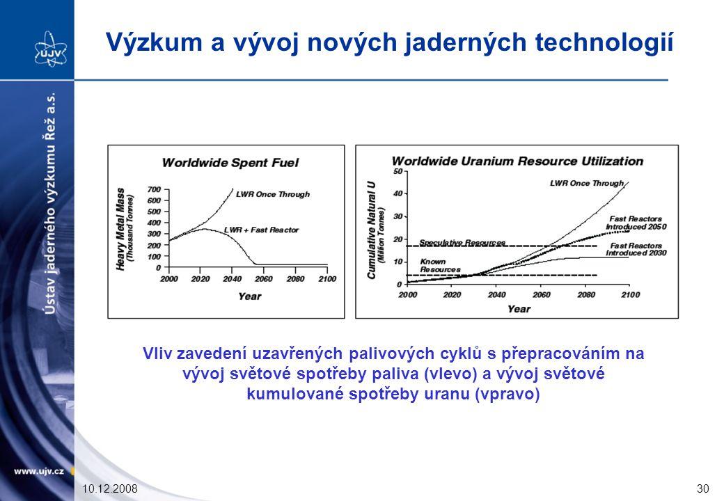 10.12.200830 Vliv zavedení uzavřených palivových cyklů s přepracováním na vývoj světové spotřeby paliva (vlevo) a vývoj světové kumulované spotřeby uranu (vpravo) Výzkum a vývoj nových jaderných technologií