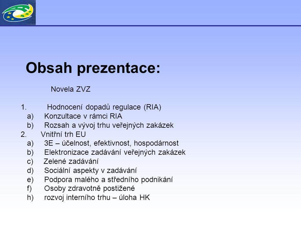 Obsah prezentace: Novela ZVZ 1. Hodnocení dopadů regulace (RIA) a) Konzultace v rámci RIA b) Rozsah a vývoj trhu veřejných zakázek 2.Vnitřní trh EU a)