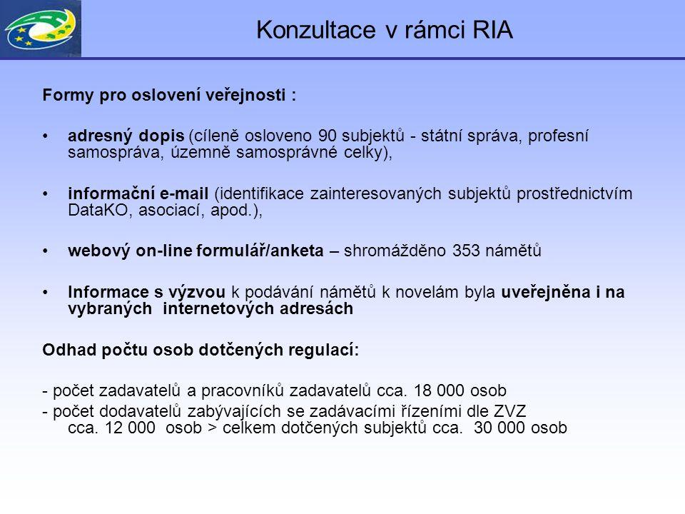 Konzultace v rámci RIA Formy pro oslovení veřejnosti : adresný dopis (cíleně osloveno 90 subjektů - státní správa, profesní samospráva, územně samospr