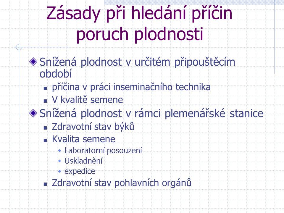 Andrologické vyšetření nacionále anamnéza klinické vyšetření Všeobecné Speciální – pohlavní orgány Vnější klinické vyšetření  Varlata, nadvarlata, předkožka, pohlavní úd – adspekce, palpace Vnitřní klinické vyšetření  Přídatné pohlavní žlázy, semeníky Epizootologické a parazitologické vyšetření