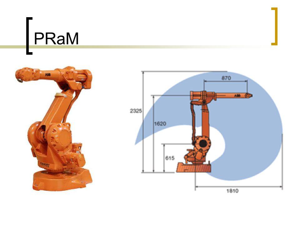 Základní pojmy Historicky dříve než robot byl využíván k manipulačním účelům ve strojírenské výrobě manipulátor Uvádí se také,že jde o zařízení s nulovou úrovní inteligence, zpravidla pracující v cyklickém režimu Pojem manipulátor má i dnes tento význam.