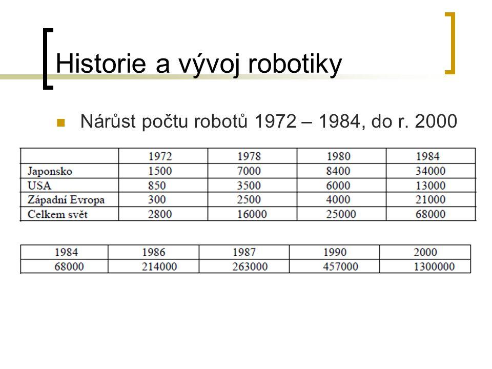 Historie a vývoj robotiky Nárůst počtu robotů 1972 – 1984, do r. 2000