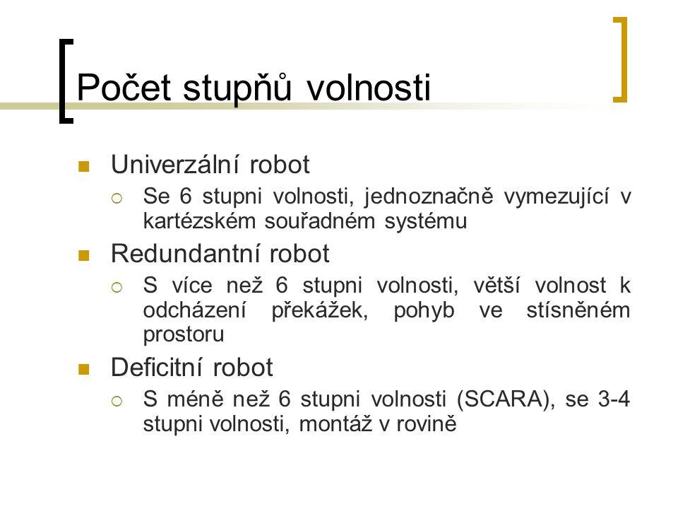 Počet stupňů volnosti Univerzální robot  Se 6 stupni volnosti, jednoznačně vymezující v kartézském souřadném systému Redundantní robot  S více než 6