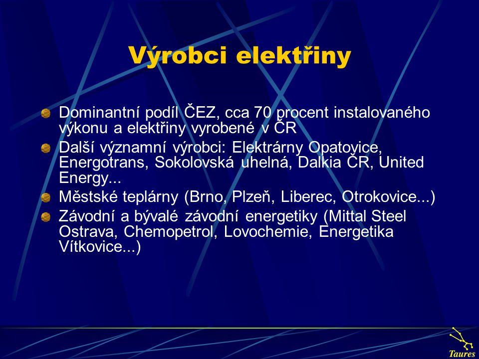 Výrobci elektřiny Dominantní podíl ČEZ, cca 70 procent instalovaného výkonu a elektřiny vyrobené v ČR Další významní výrobci: Elektrárny Opatovice, En
