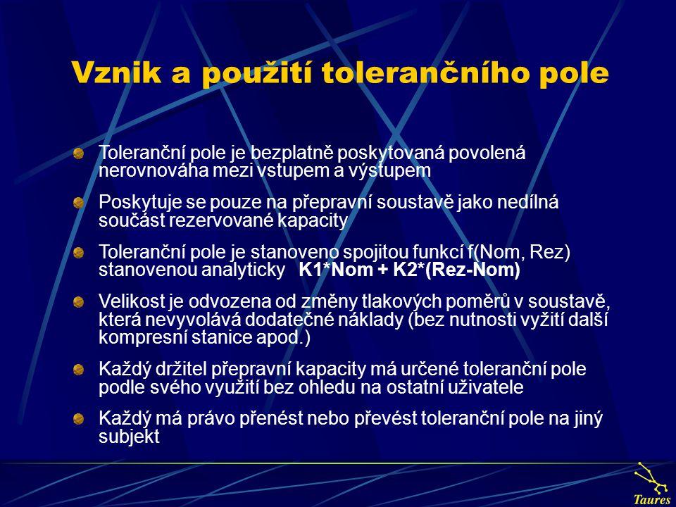 Vznik a použití tolerančního pole Toleranční pole je bezplatně poskytovaná povolená nerovnováha mezi vstupem a výstupem Poskytuje se pouze na přepravn