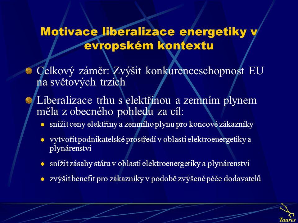 Motivace liberalizace energetiky v evropském kontextu Celkový záměr: Zvýšit konkurenceschopnost EU na světových trzích Liberalizace trhu s elektřinou