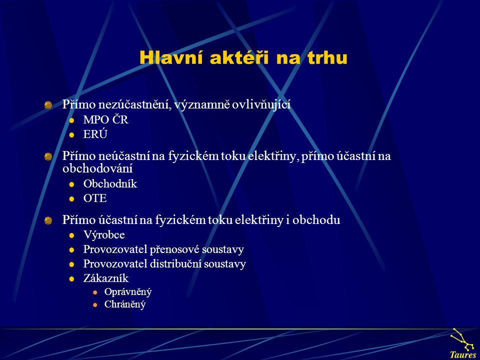 Hlavní aktéři na trhu Přímo nezúčastnění, významně ovlivňující MPO ČR ERÚ Přímo neúčastní na fyzickém toku elektřiny, přímo účastní na obchodování Obc