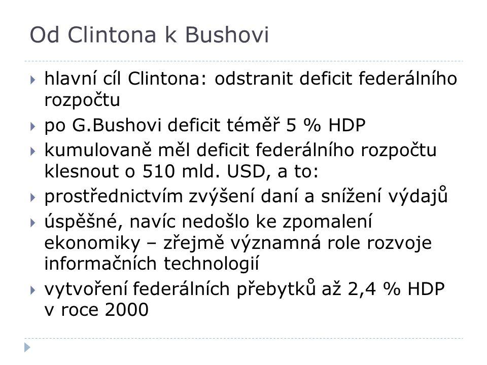 Od Clintona k Bushovi  hlavní cíl Clintona: odstranit deficit federálního rozpočtu  po G.Bushovi deficit téměř 5 % HDP  kumulovaně měl deficit fede
