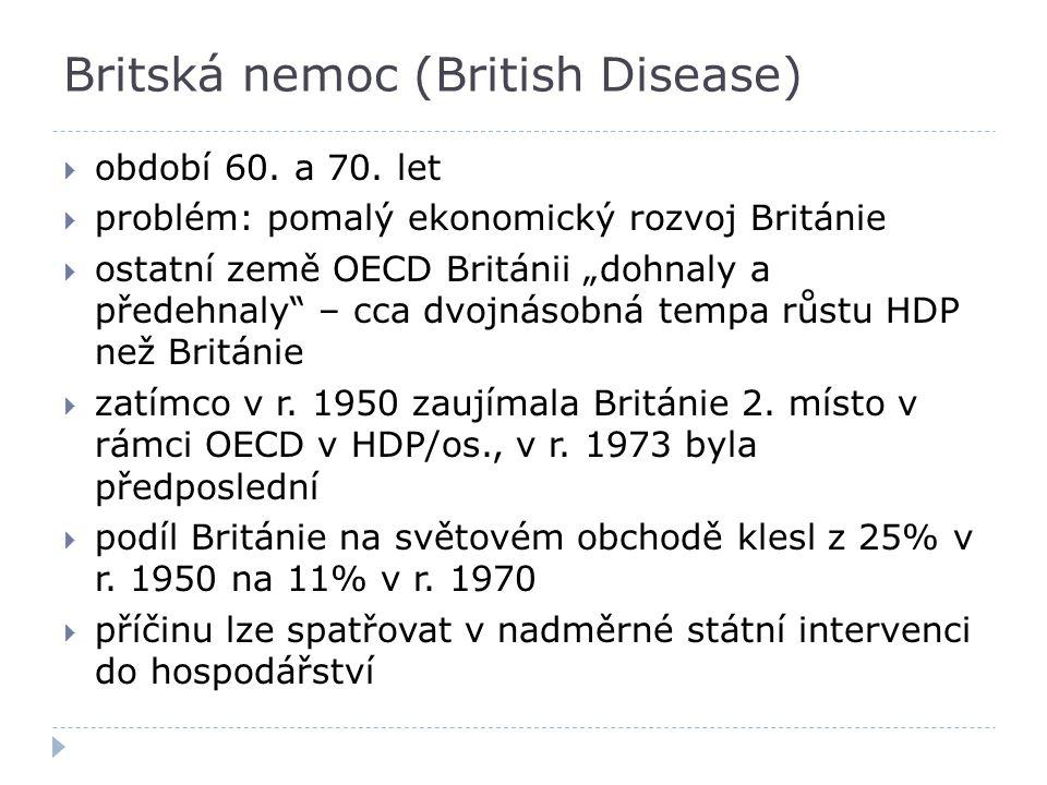 """Britská nemoc (British Disease)  období 60. a 70. let  problém: pomalý ekonomický rozvoj Británie  ostatní země OECD Británii """"dohnaly a předehnaly"""