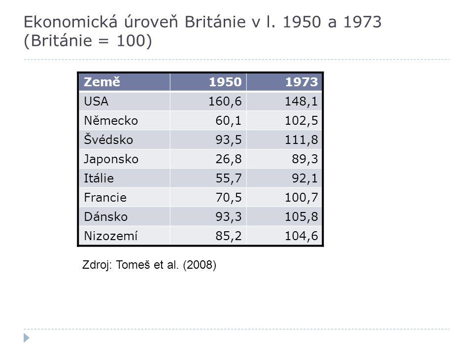 Ekonomická úroveň Británie v l. 1950 a 1973 (Británie = 100) Země19501973 USA160,6148,1 Německo60,1102,5 Švédsko93,5111,8 Japonsko26,889,3 Itálie55,79