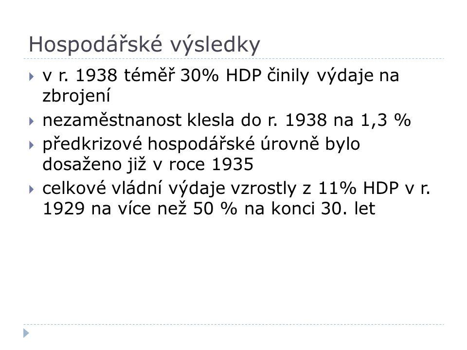 Hospodářské výsledky  v r. 1938 téměř 30% HDP činily výdaje na zbrojení  nezaměstnanost klesla do r. 1938 na 1,3 %  předkrizové hospodářské úrovně