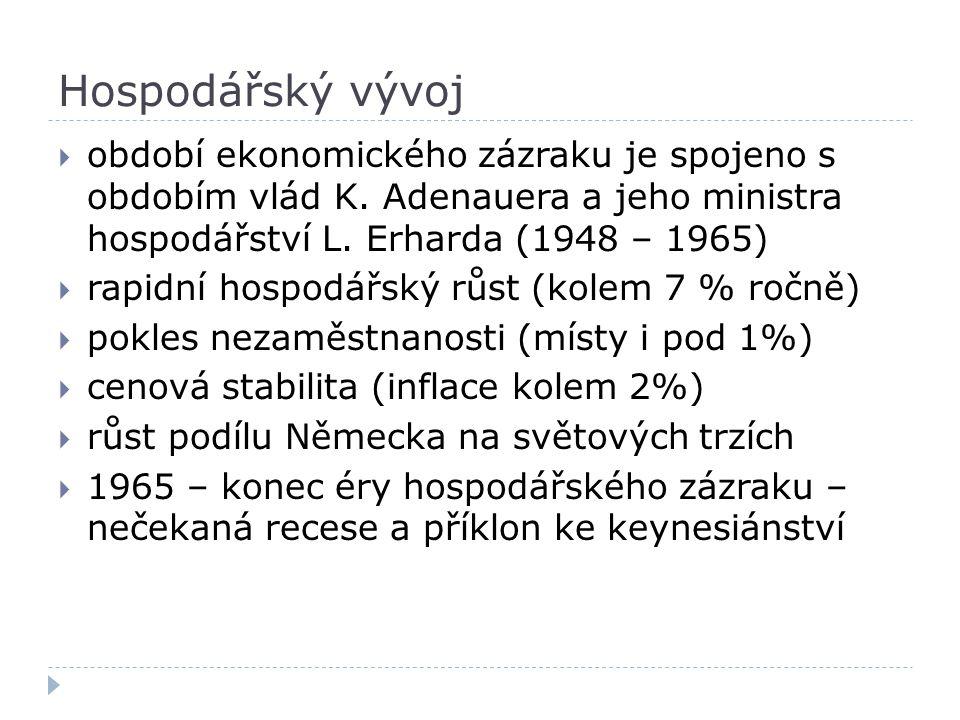 Hospodářský vývoj  období ekonomického zázraku je spojeno s obdobím vlád K. Adenauera a jeho ministra hospodářství L. Erharda (1948 – 1965)  rapidní
