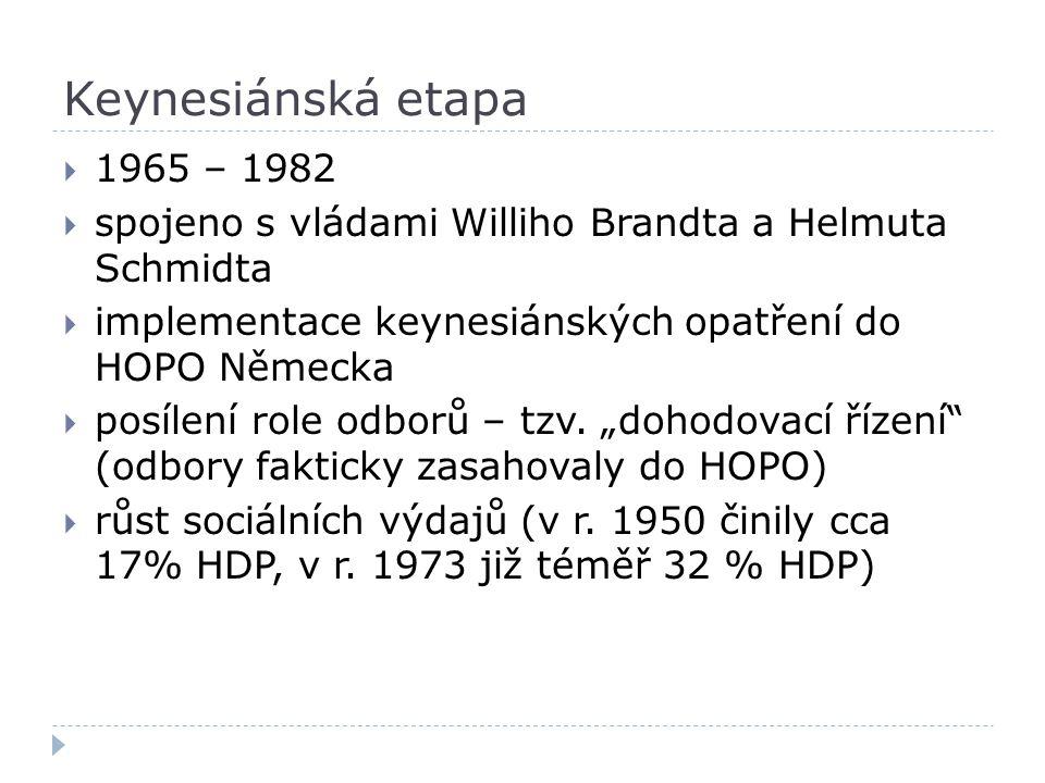 Keynesiánská etapa  1965 – 1982  spojeno s vládami Williho Brandta a Helmuta Schmidta  implementace keynesiánských opatření do HOPO Německa  posíl