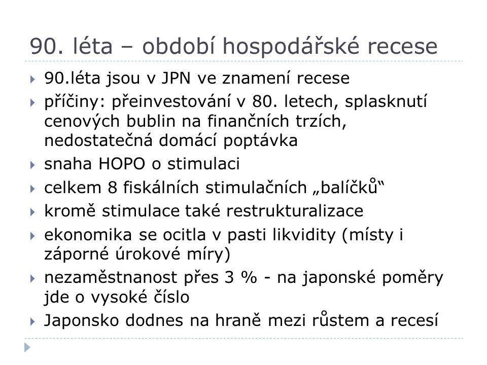 90. léta – období hospodářské recese  90.léta jsou v JPN ve znamení recese  příčiny: přeinvestování v 80. letech, splasknutí cenových bublin na fina