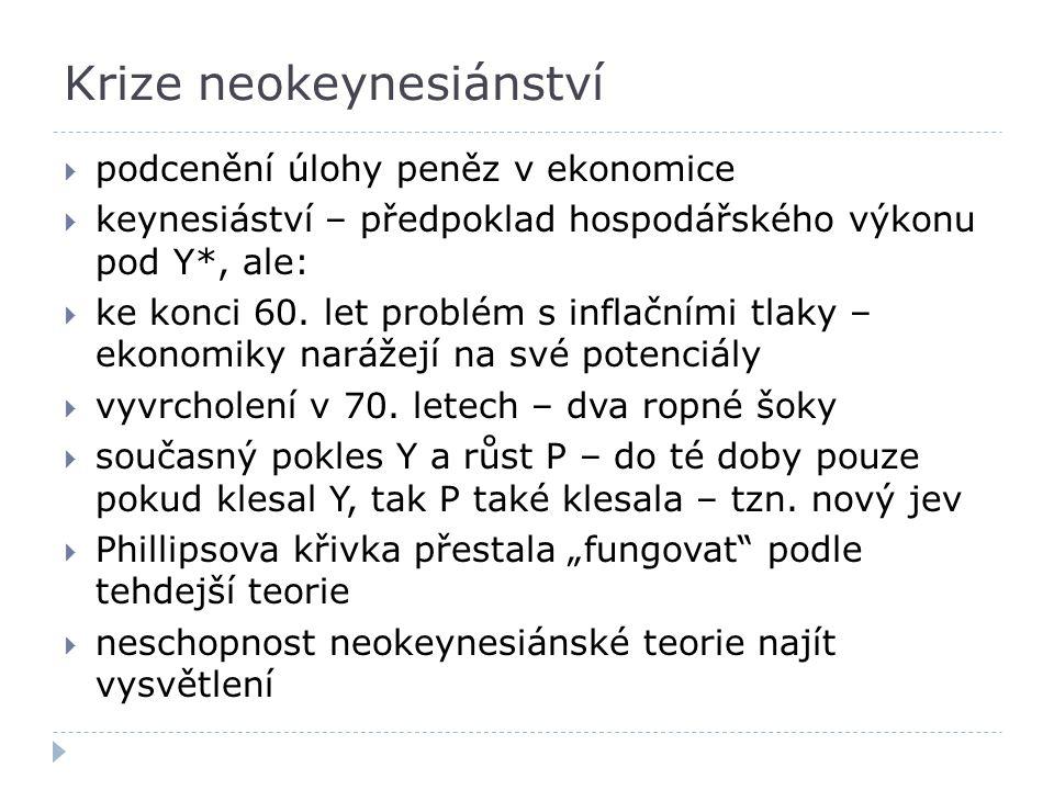 Krize neokeynesiánství  podcenění úlohy peněz v ekonomice  keynesiáství – předpoklad hospodářského výkonu pod Y*, ale:  ke konci 60. let problém s