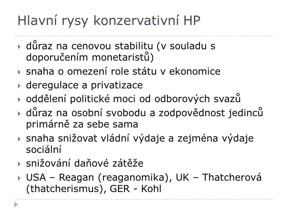 Hlavní rysy konzervativní HP  důraz na cenovou stabilitu (v souladu s doporučením monetaristů)  snaha o omezení role státu v ekonomice  deregulace