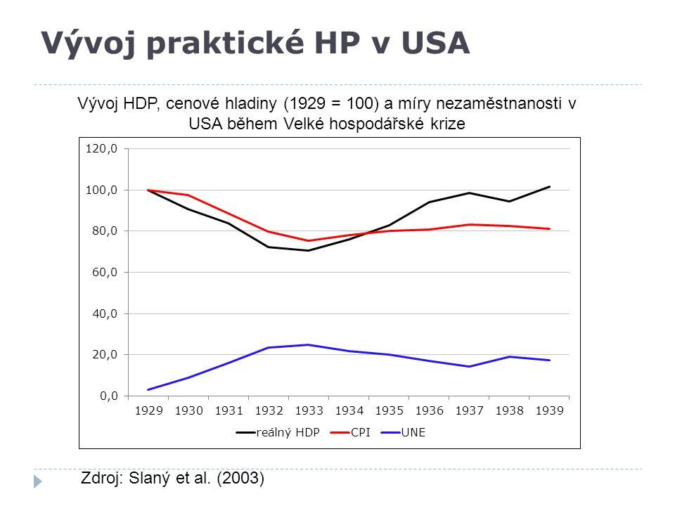 Vývoj praktické HP v USA Vývoj HDP, cenové hladiny (1929 = 100) a míry nezaměstnanosti v USA během Velké hospodářské krize Zdroj: Slaný et al. (2003)