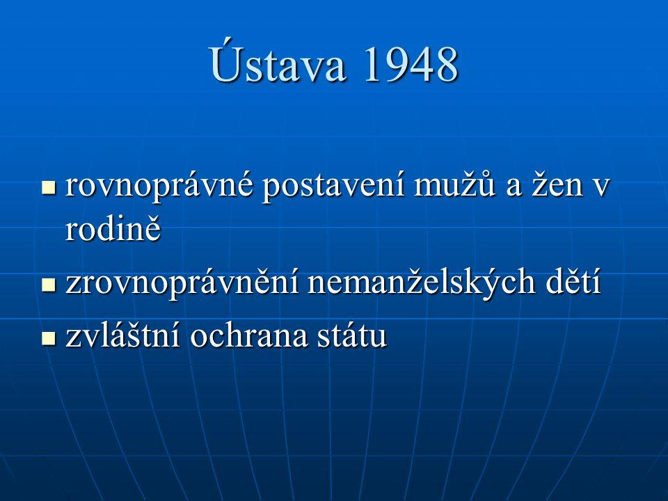 Ústava 1948 rovnoprávné postavení mužů a žen v rodině rovnoprávné postavení mužů a žen v rodině zrovnoprávnění nemanželských dětí zrovnoprávnění nemanželských dětí zvláštní ochrana státu zvláštní ochrana státu