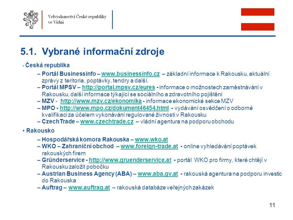 11 5.1. Vybrané informační zdroje Česká republika – Portál Businessinfo – www.businessinfo.cz – základní informace k Rakousku, aktuálníwww.businessinf
