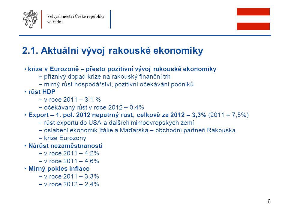 6 2.1. Aktuální vývoj rakouské ekonomiky krize v Eurozoně – přesto pozitivní vývoj rakouské ekonomiky – příznivý dopad krize na rakouský finanční trh