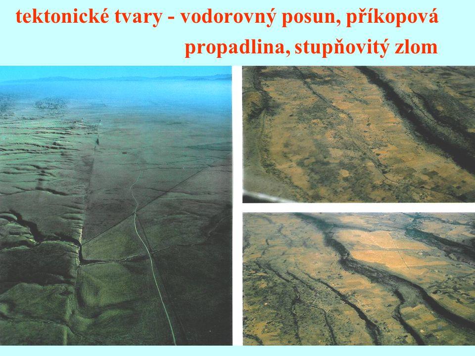 tektonické tvary - vodorovný posun, příkopová propadlina, stupňovitý zlom
