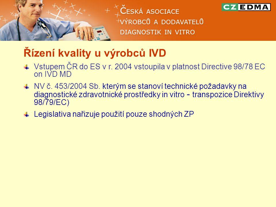 Řízení kvality u výrobců IVD Vstupem ČR do ES v r. 2004 vstoupila v platnost Directive 98/78 EC on IVD MD NV č. 453/2004 Sb. kterým se stanoví technic