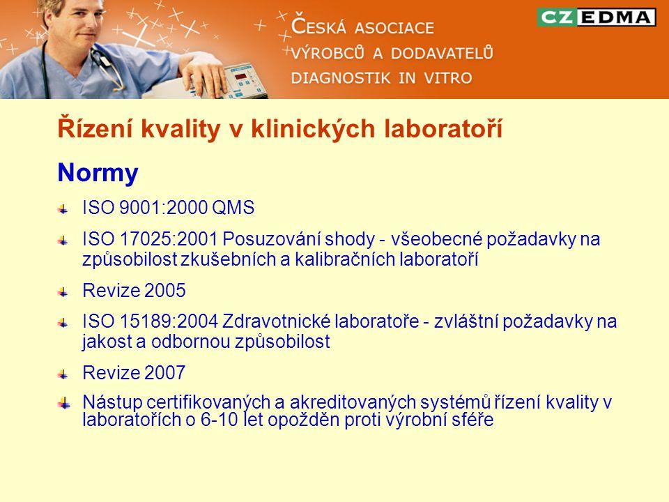 Řízení kvality v klinických laboratoří Normy ISO 9001:2000 QMS ISO 17025:2001 Posuzování shody - všeobecné požadavky na způsobilost zkušebních a kalibračních laboratoří Revize 2005 ISO 15189:2004 Zdravotnické laboratoře - zvláštní požadavky na jakost a odbornou způsobilost Revize 2007 Nástup certifikovaných a akreditovaných systémů řízení kvality v laboratořích o 6-10 let opožděn proti výrobní sféře