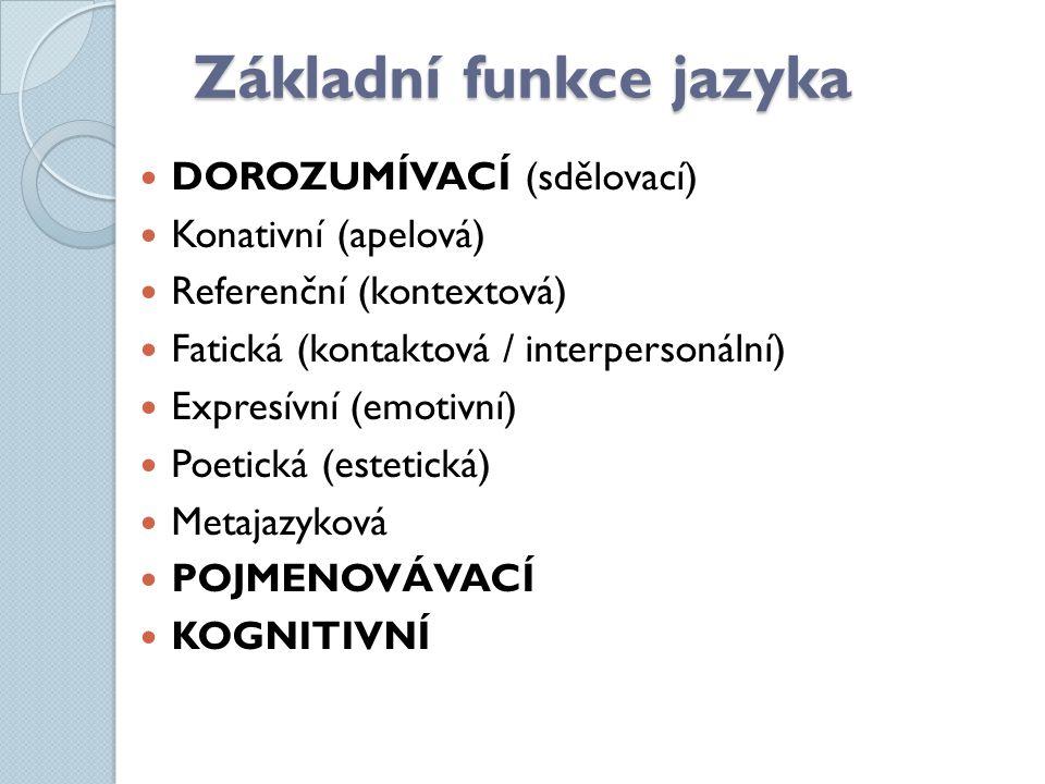 Základní funkce jazyka DOROZUMÍVACÍ (sdělovací) Konativní (apelová) Referenční (kontextová) Fatická (kontaktová / interpersonální) Expresívní (emotivní) Poetická (estetická) Metajazyková POJMENOVÁVACÍ KOGNITIVNÍ