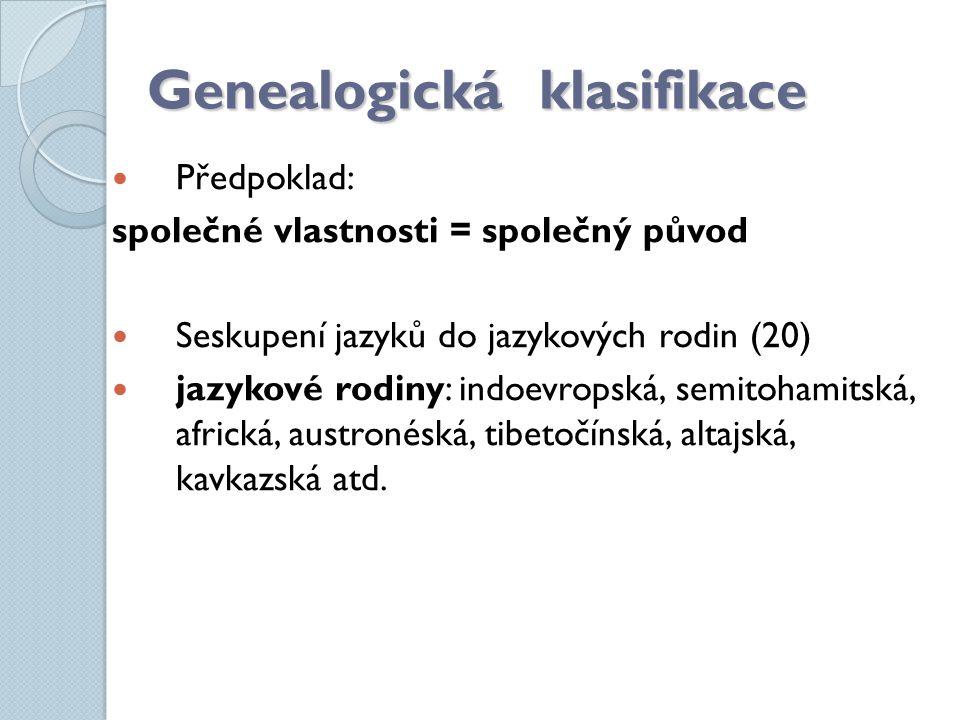 Genealogická klasifikace Předpoklad: společné vlastnosti = společný původ Seskupení jazyků do jazykových rodin (20) jazykové rodiny: indoevropská, semitohamitská, africká, austronéská, tibetočínská, altajská, kavkazská atd.