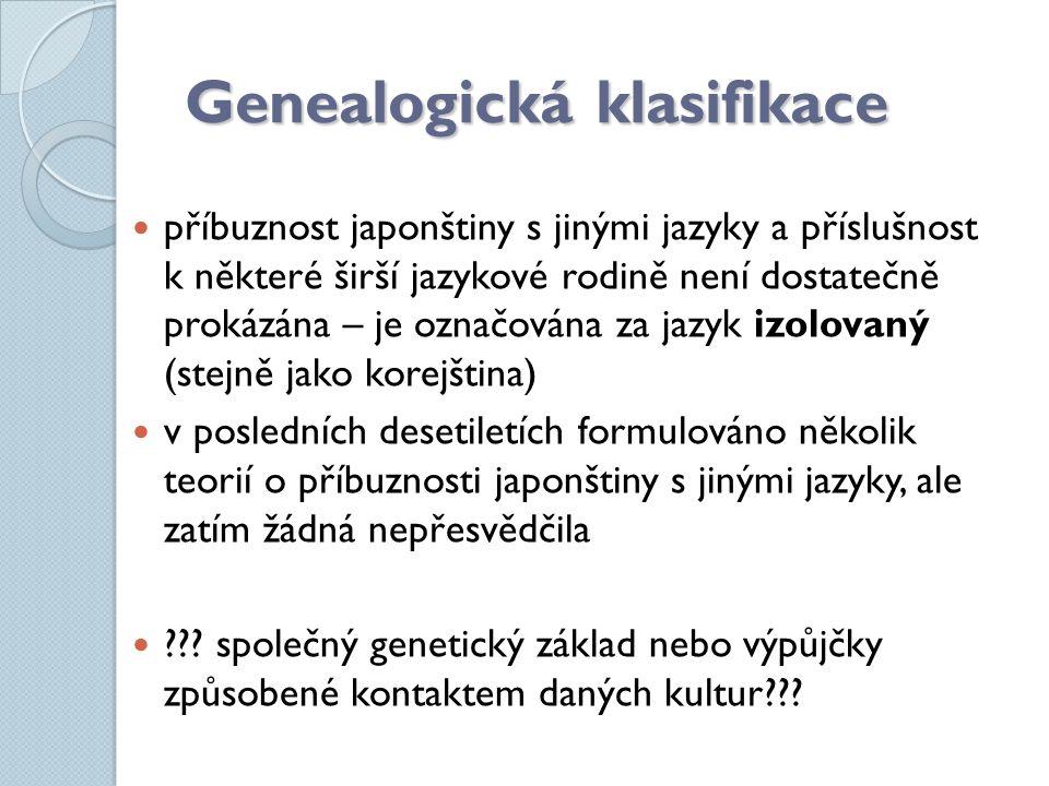 Genealogická klasifikace příbuznost japonštiny s jinými jazyky a příslušnost k některé širší jazykové rodině není dostatečně prokázána – je označována