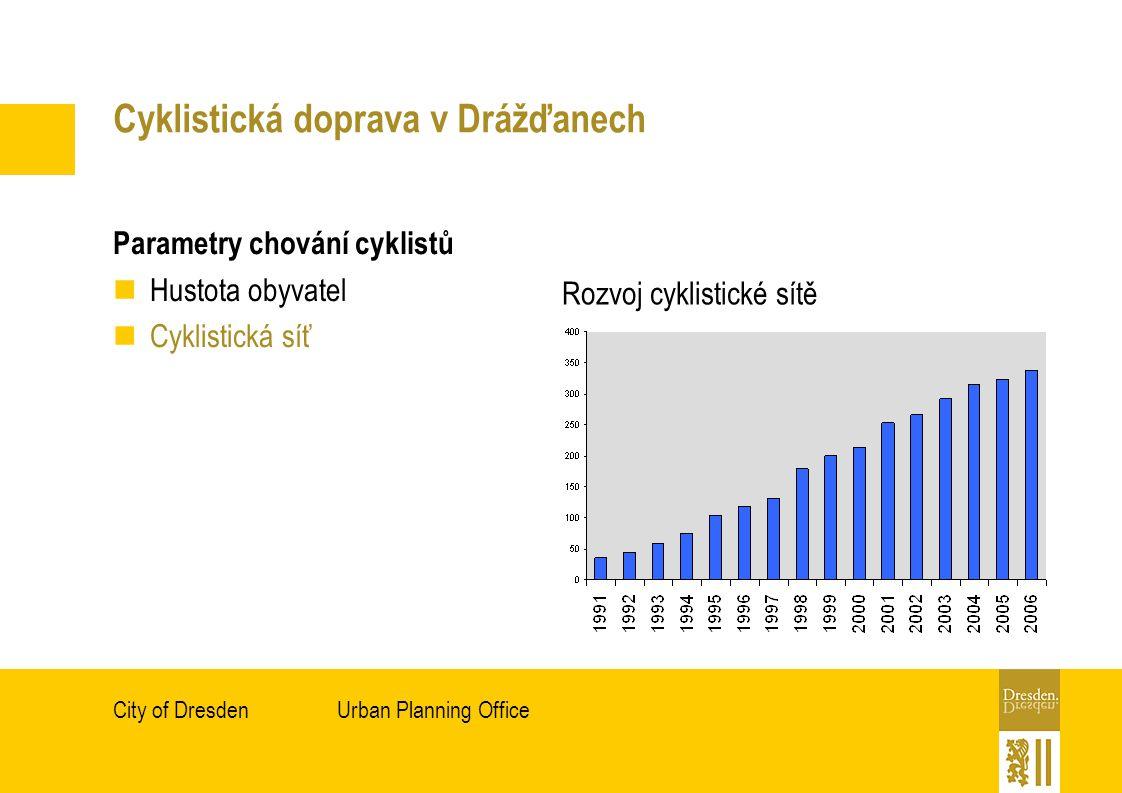Urban Planning OfficeCity of Dresden Cyklistická doprava v Drážďanech Parametry chování cyklistů Hustota obyvatel Cyklistická síť Rozvoj cyklistické sítě