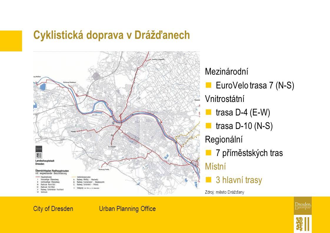 Urban Planning OfficeCity of Dresden Cyklistická doprava v Drážďanech Mezinárodní EuroVelo trasa 7 (N-S) Vnitrostátní trasa D-4 (E-W) trasa D-10 (N-S) Regionální 7 příměstských tras Místní 3 hlavní trasy Zdroj: město Drážďany