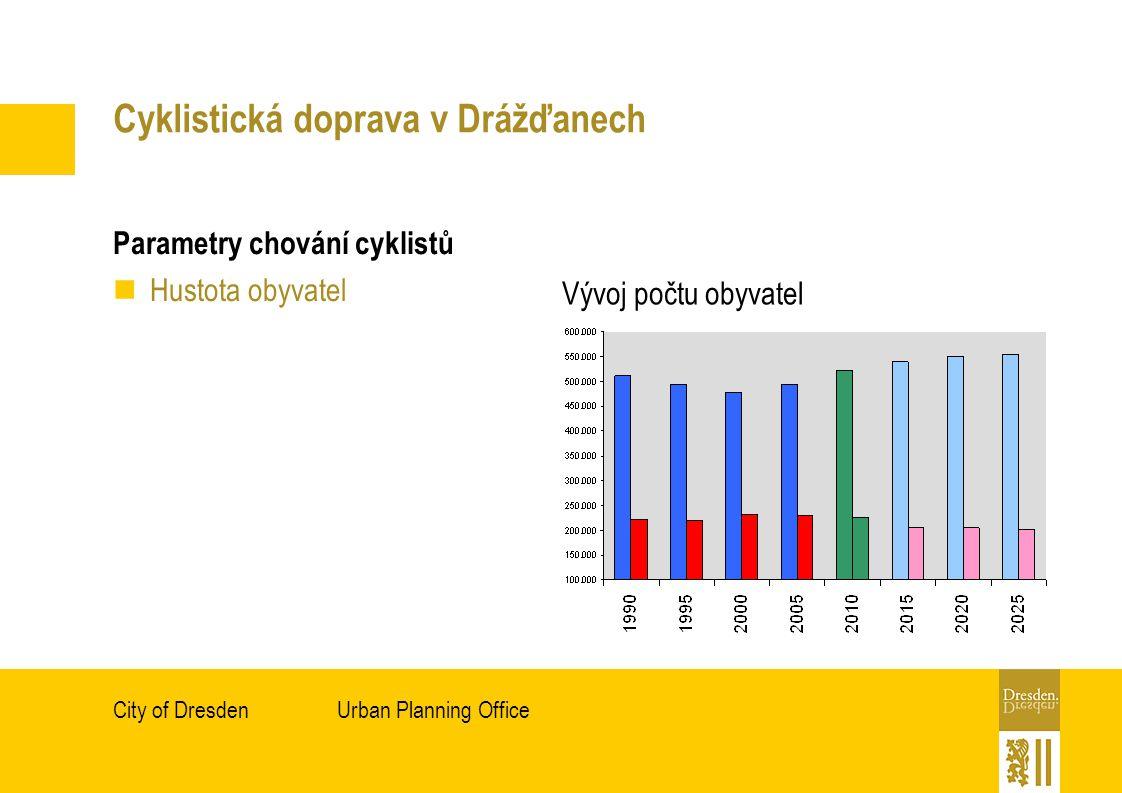 Urban Planning OfficeCity of Dresden Cyklistická doprava v Drážďanech Parametry chování cyklistů Hustota obyvatel Vývoj počtu obyvatel
