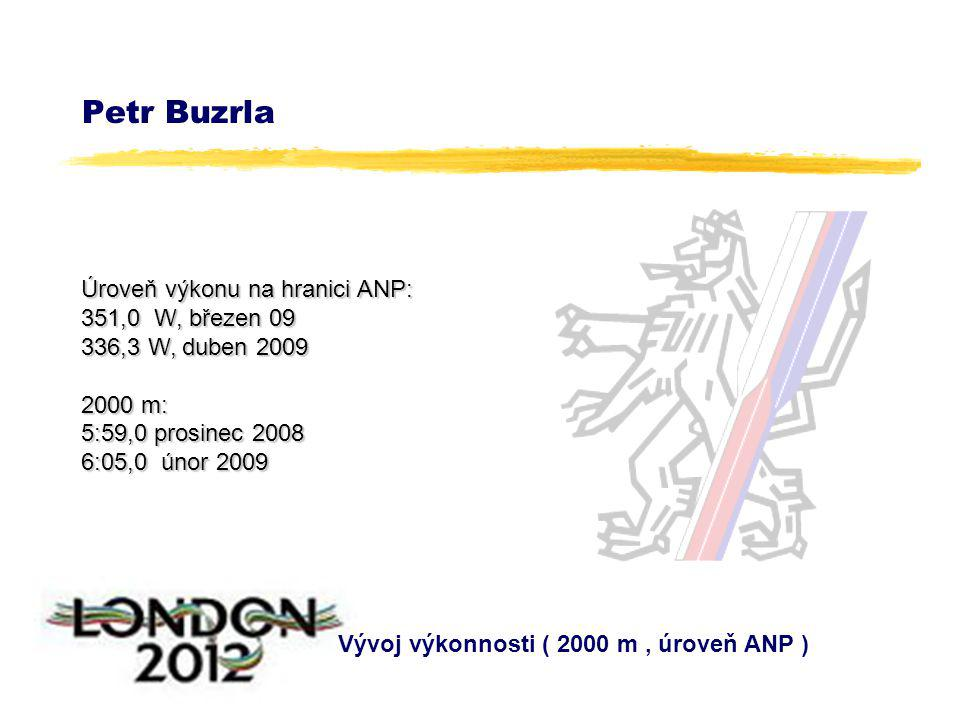 Petr Buzrla Vývoj výkonnosti ( 2000 m, úroveň ANP ) Úroveň výkonu na hranici ANP: 351,0 W, březen 09 336,3 W, duben 2009 2000 m: 5:59,0 prosinec 2008