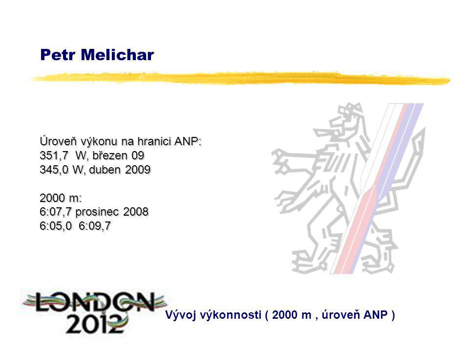 Petr Melichar Vývoj výkonnosti ( 2000 m, úroveň ANP ) Úroveň výkonu na hranici ANP: 351,7 W, březen 09 345,0 W, duben 2009 2000 m: 6:07,7 prosinec 200