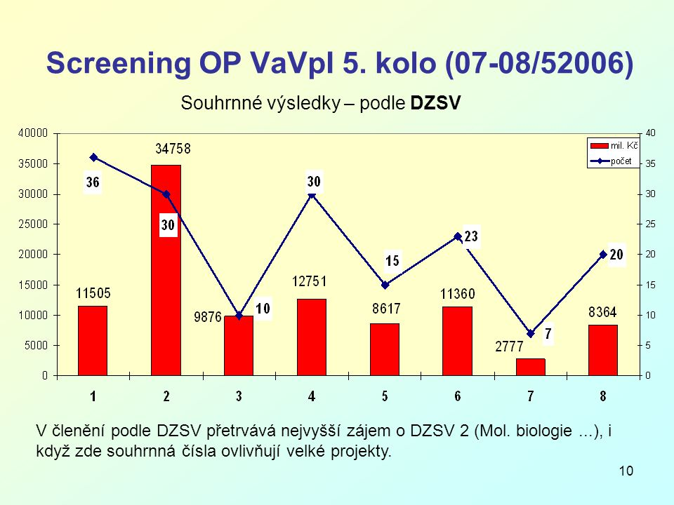 10 Screening OP VaVpI 5.